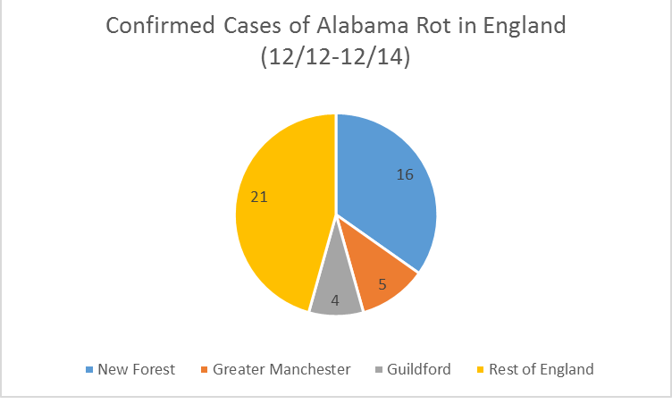 cases-alabama-rot-by-area (1)